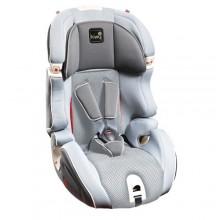 KIWY - SCAUN AUTO S123 9 - 36 KG