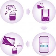 Philips AVENT Pungi pentru stocarea laptelui matern 25 buc